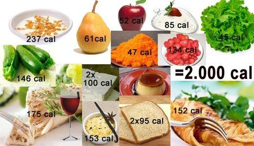 tabel calorii