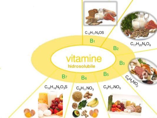 vitamine pentru ficat