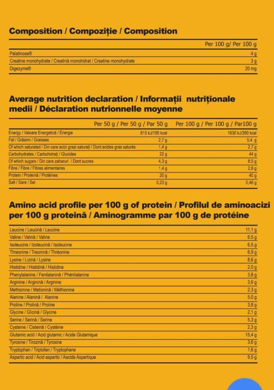 Valori nutritionale matrix - body line nutrition